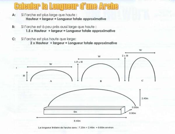 calcul de la taille d'une arche