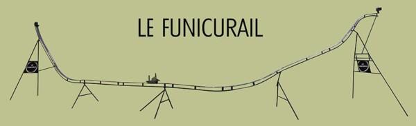 Funicurail : de profil